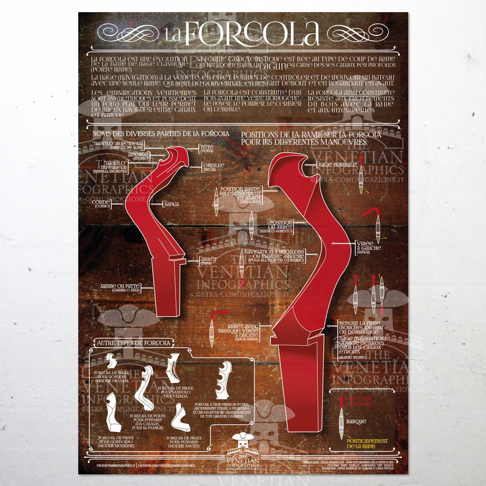 forcola-scura-poster-fra