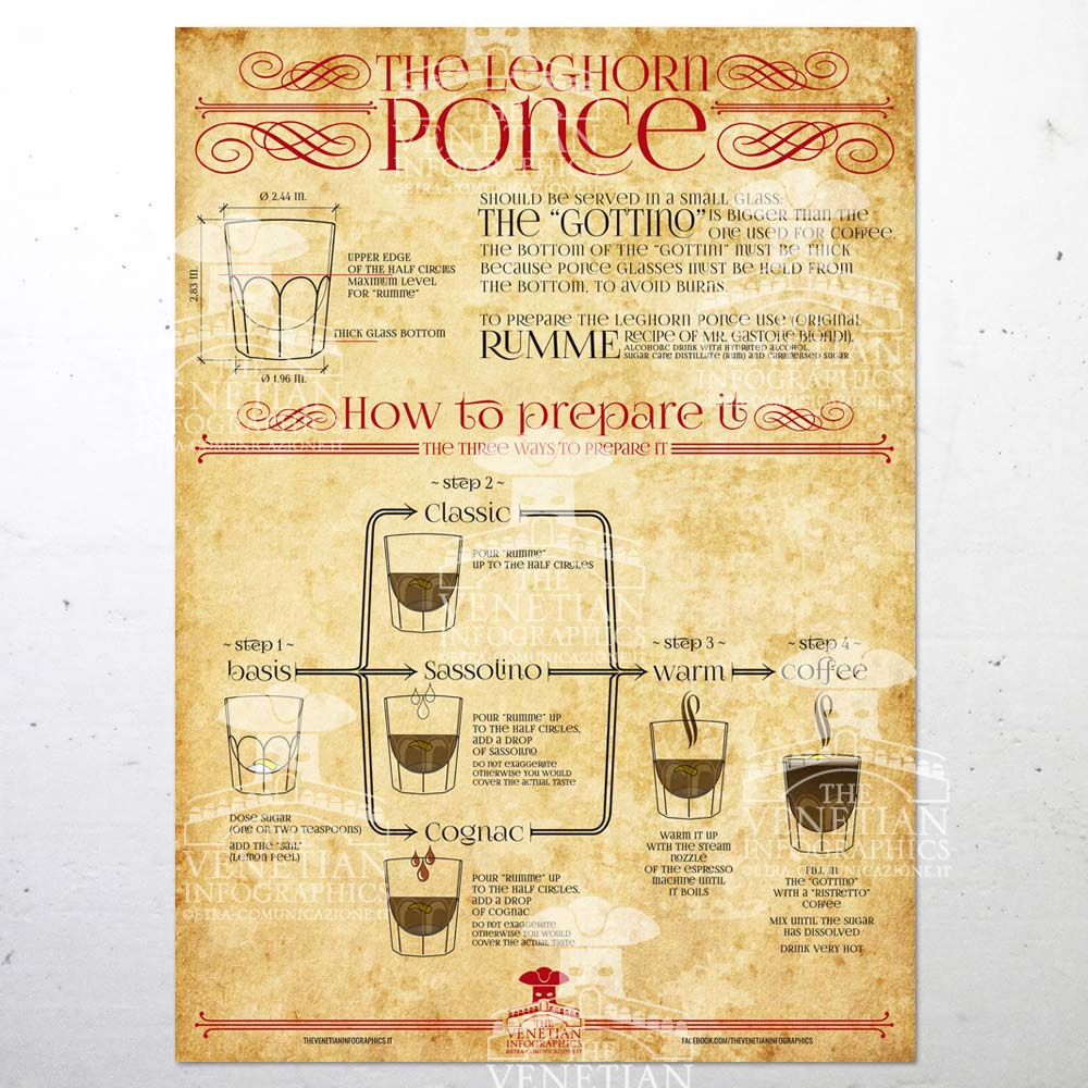 ponce-poster-eng