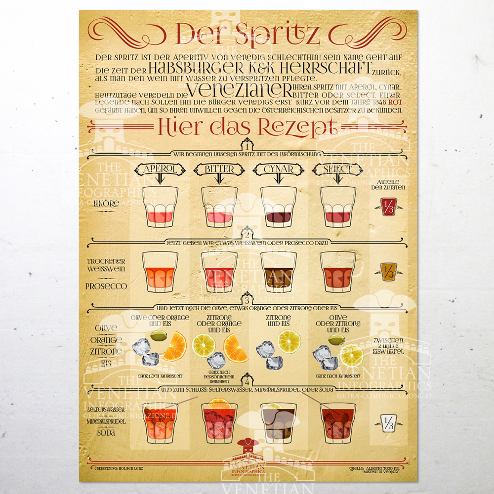 spritz-poster-completo-ted