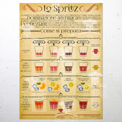 Poster - The Spritz